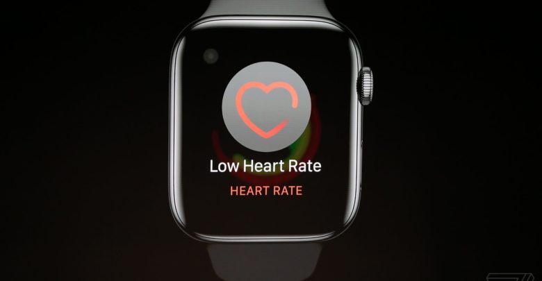 آبل ووتش, ساعة آبل, apple watch