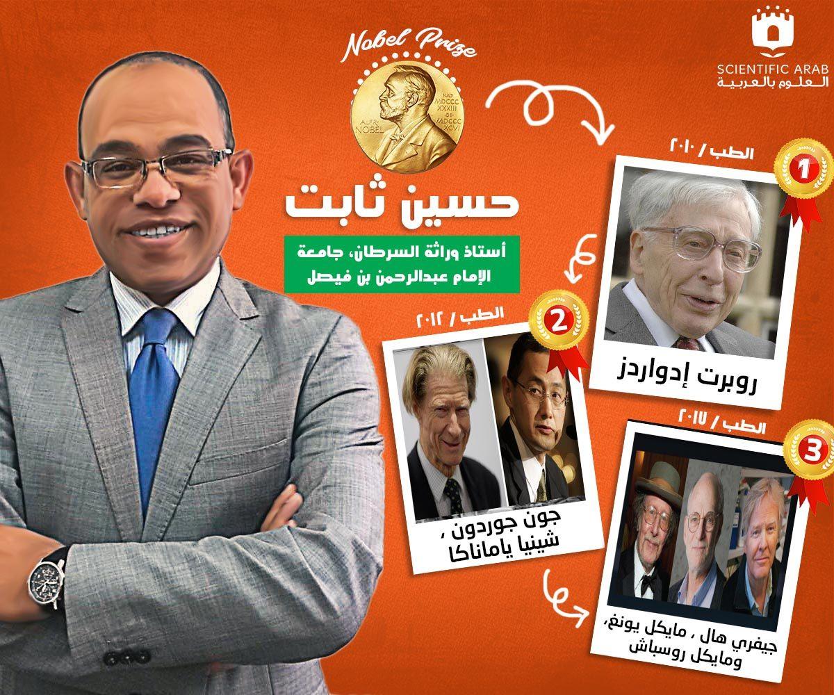 حسين ثابت, جائزة نوبل