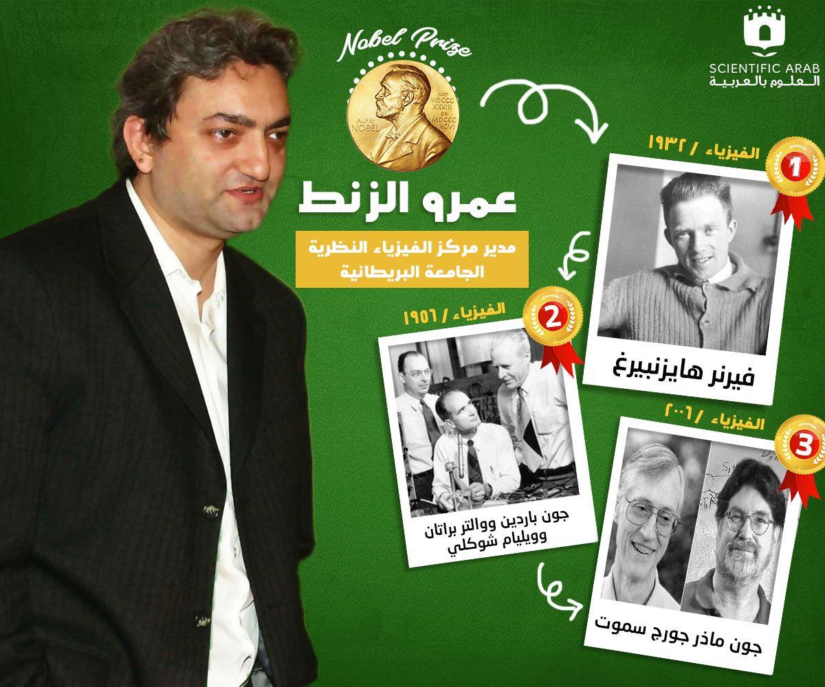 عمرو الزنط, جائزة نوبل