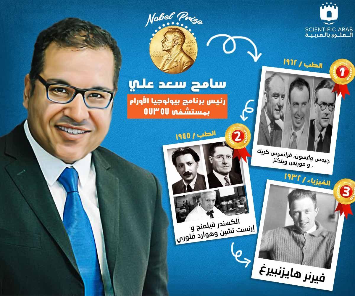 سامح سعد علي, جائزة نوبل