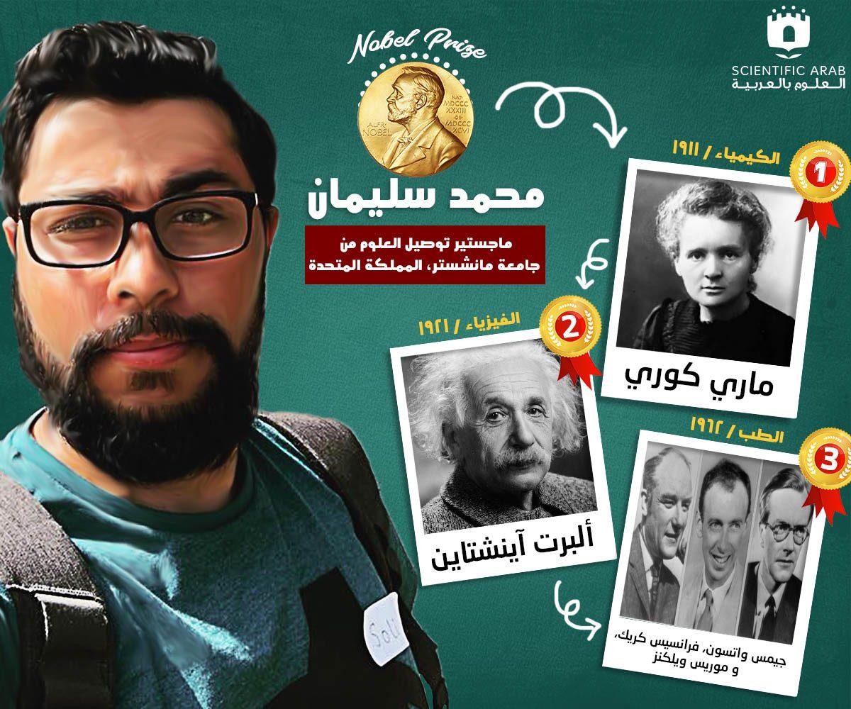 محمد سليمان, جائزة نوبل