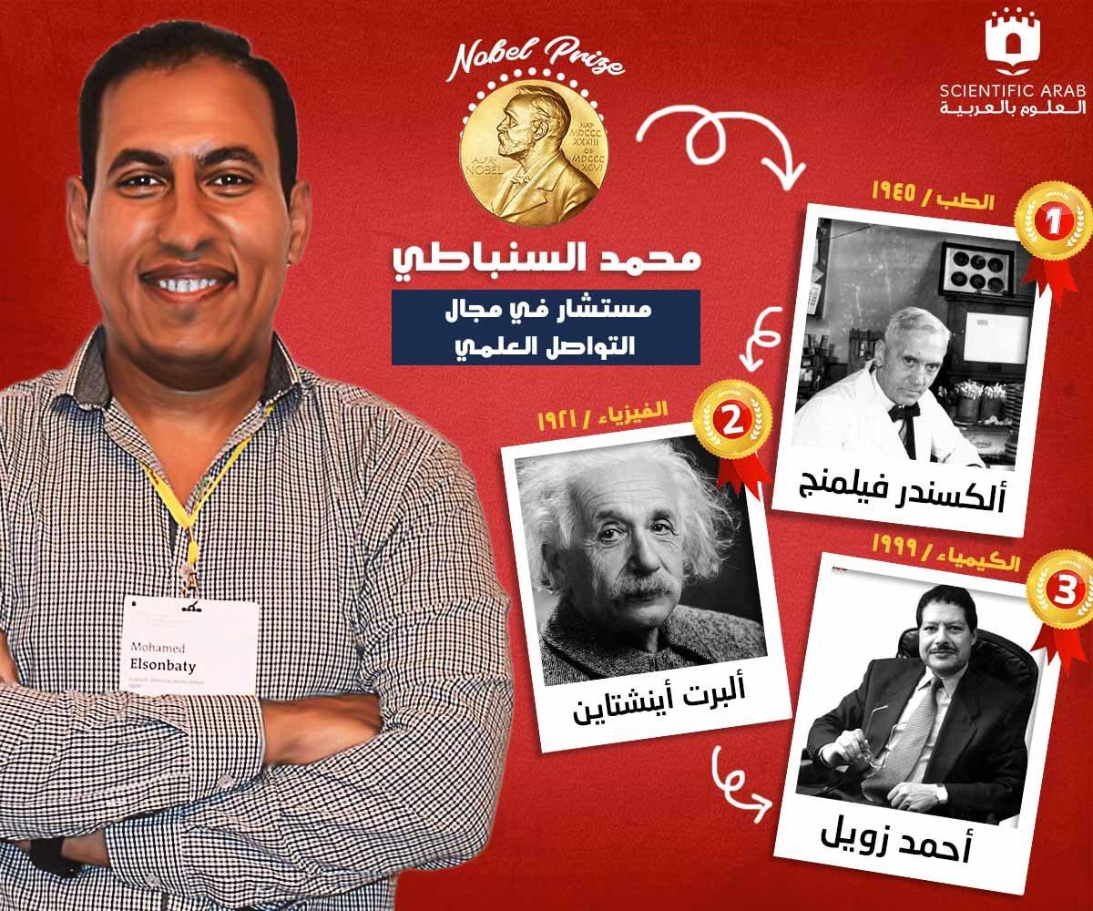 محمد السنباطي, جائزة نوبل