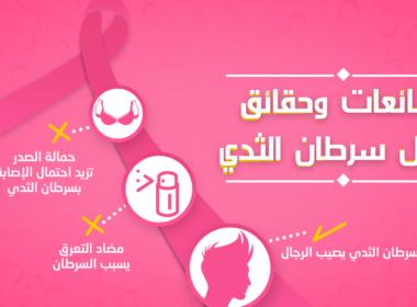 شرطان الثدي, معلومات عن سرطان الثدي, السرطان, صحة, أمراض