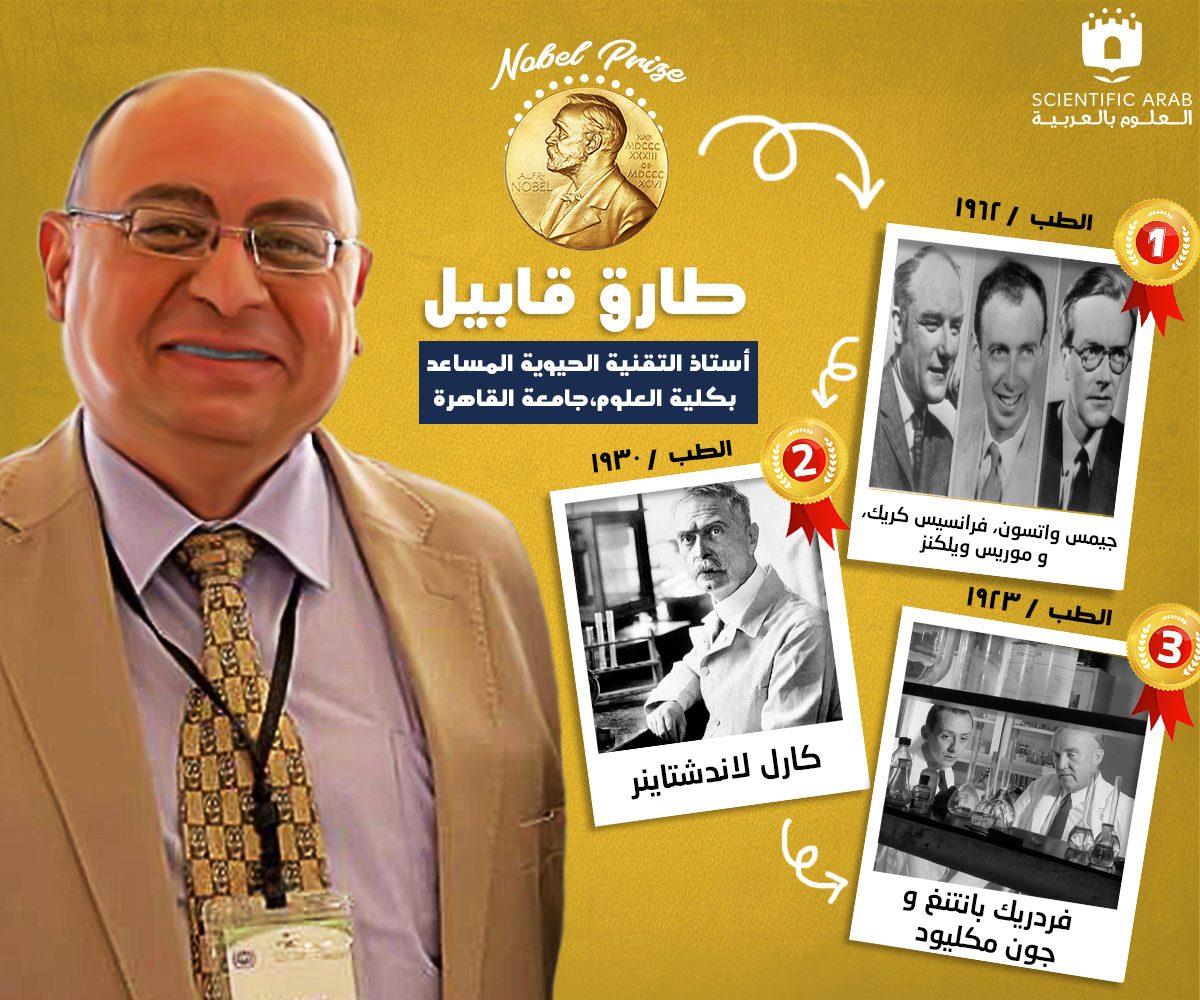 طارق قابيل, جائزة نوبل