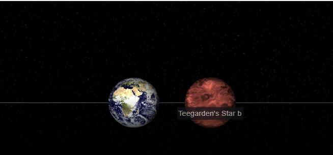 كواكب جديدة شبيهة بالأرض