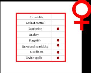 اضطراب ما قبل الطمث الاكتئابي